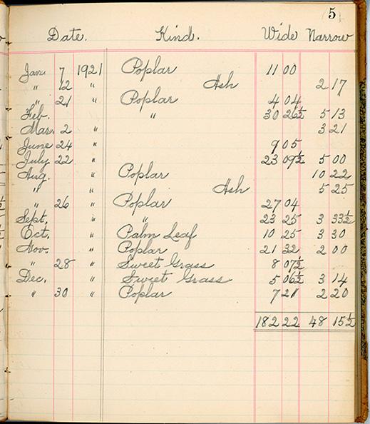 Flora Appleton Weaving Record for 1921